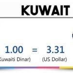 10 quốc gia có mệnh giá cao hơn đồng Đô La Mỹ