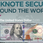 Tính năng bảo mật một số tờ tiền của 10 quốc gia trên thế giới